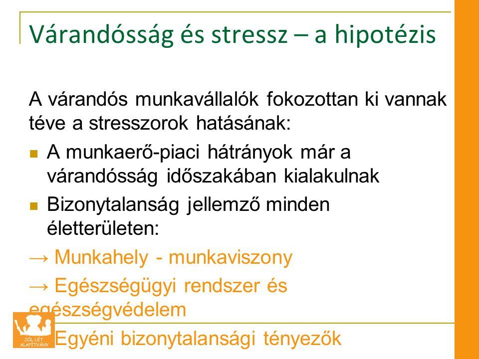Várandósság és stressz – a hipotézis