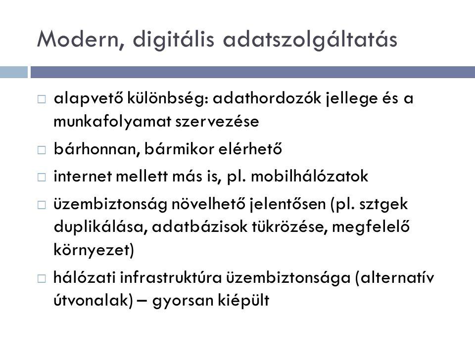 Modern, digitális adatszolgáltatás