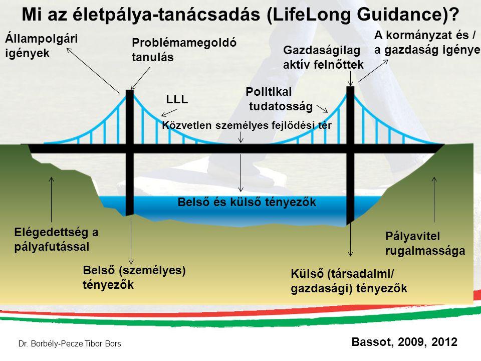 Mi az életpálya-tanácsadás (LifeLong Guidance)