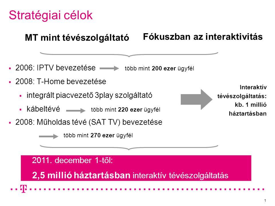 MT mint tévészolgáltató Fókuszban az interaktivitás