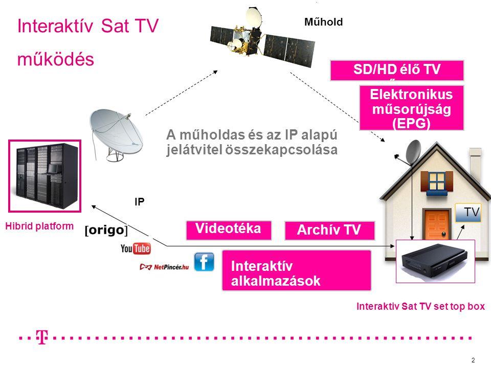 Interaktív Sat TV működés SD/HD élő TV műsor