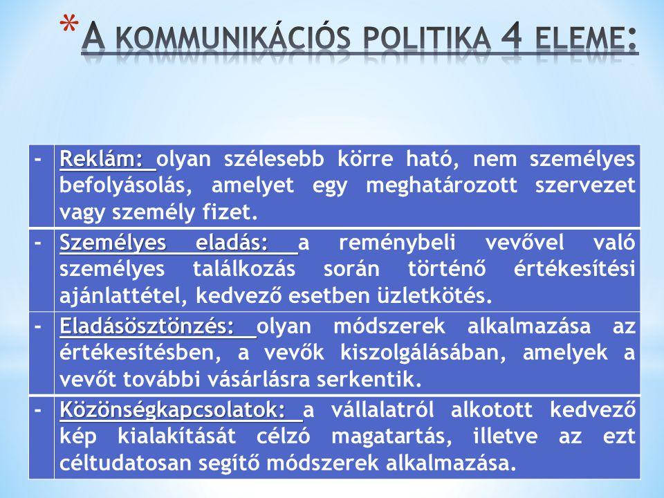 A kommunikációs politika 4 eleme: