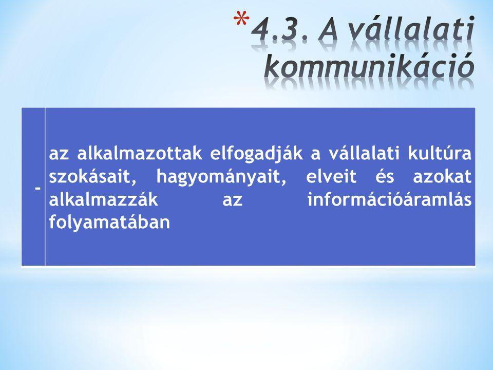 4.3. A vállalati kommunikáció