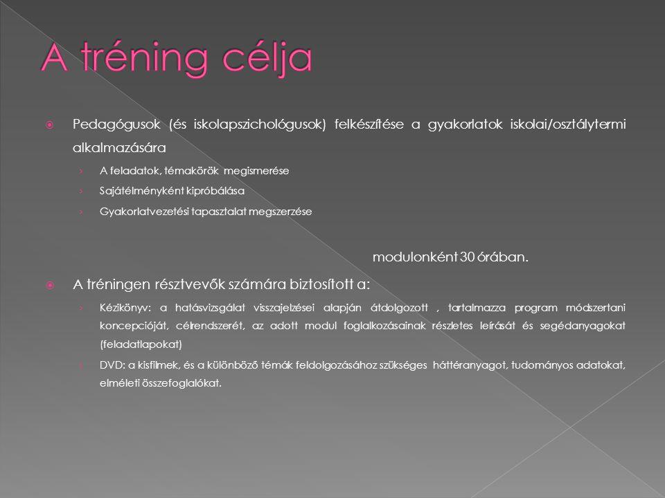 A tréning célja A tréningen résztvevők számára biztosított a: