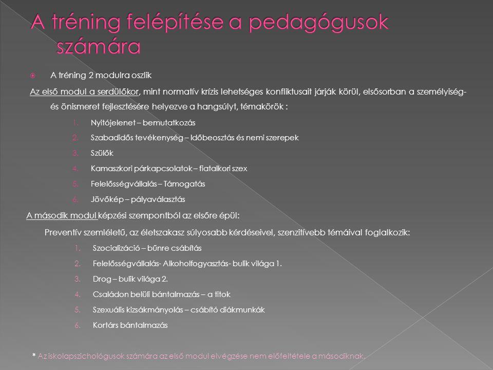 A tréning felépítése a pedagógusok számára