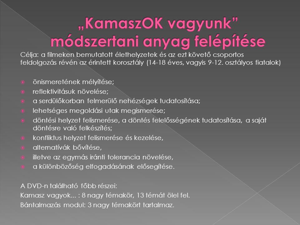 """""""KamaszOK vagyunk módszertani anyag felépítése"""