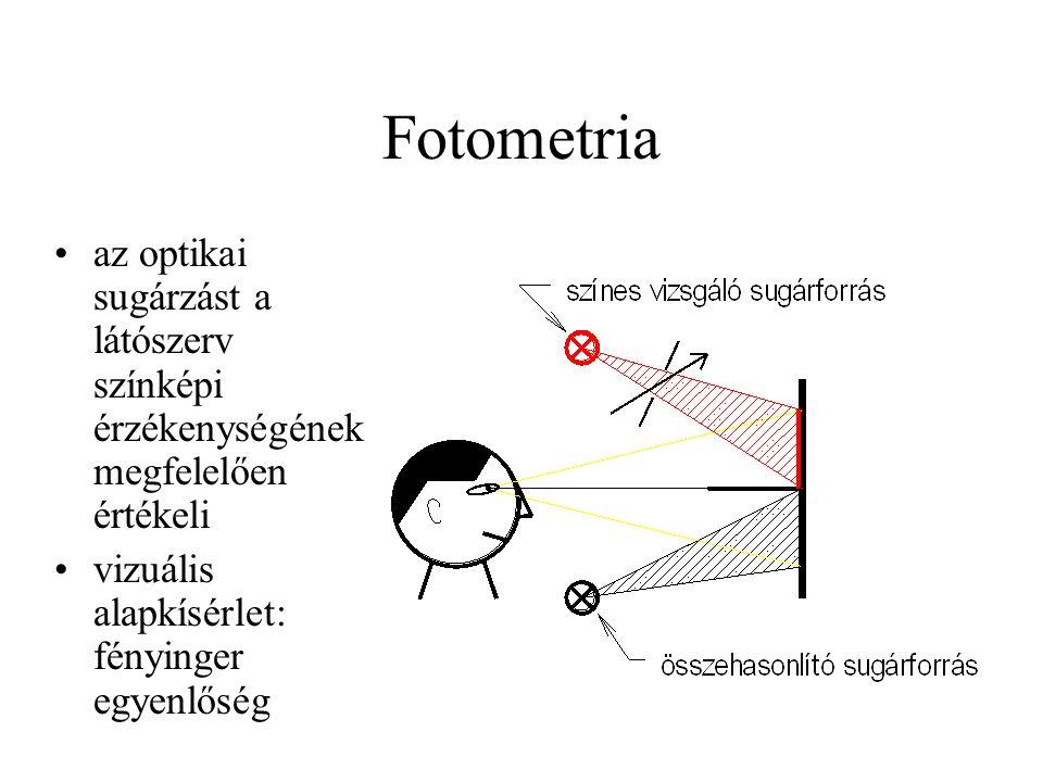 Fotometria az optikai sugárzást a látószerv színképi érzékenységének megfelelően értékeli.