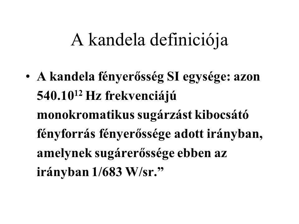 A kandela definiciója