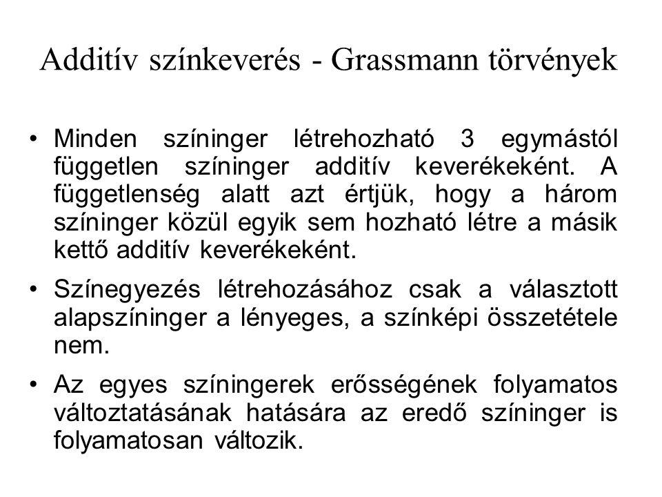 Additív színkeverés - Grassmann törvények