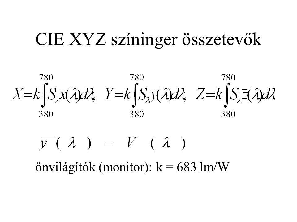 CIE XYZ színinger összetevők