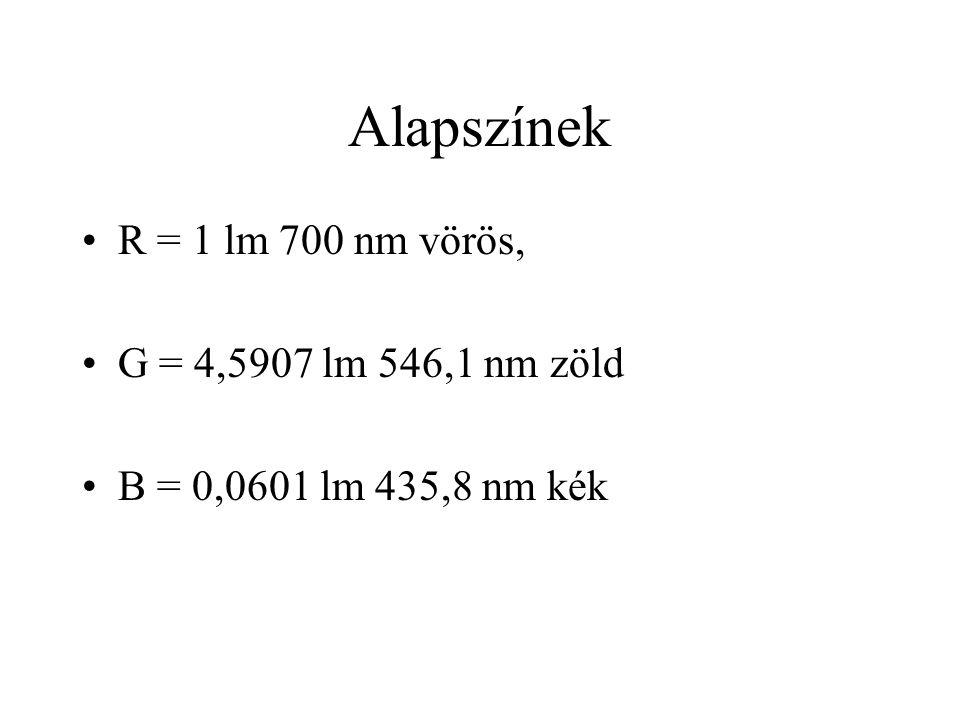 Alapszínek R = 1 lm 700 nm vörös, G = 4,5907 lm 546,1 nm zöld