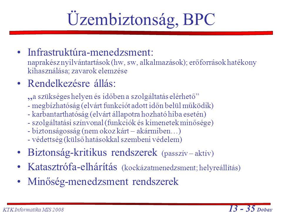 Üzembiztonság, BPC Infrastruktúra-menedzsment: naprakész nyilvántartások (hw, sw, alkalmazások); erőforrások hatékony kihasználása; zavarok elemzése.