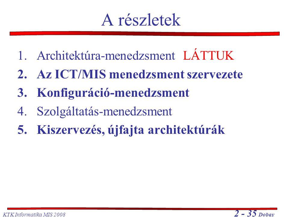 A részletek Architektúra-menedzsment LÁTTUK