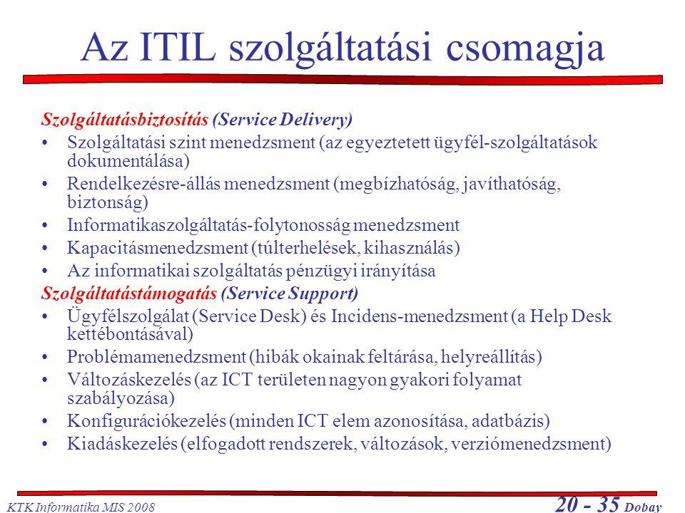 Az ITIL szolgáltatási csomagja
