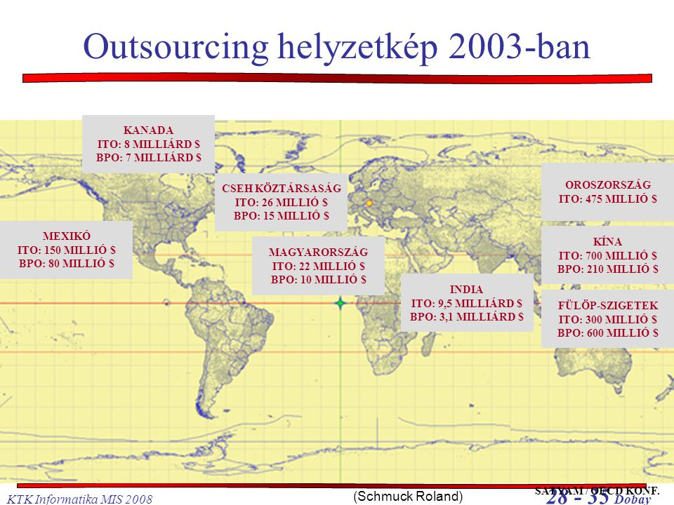 Outsourcing helyzetkép 2003-ban