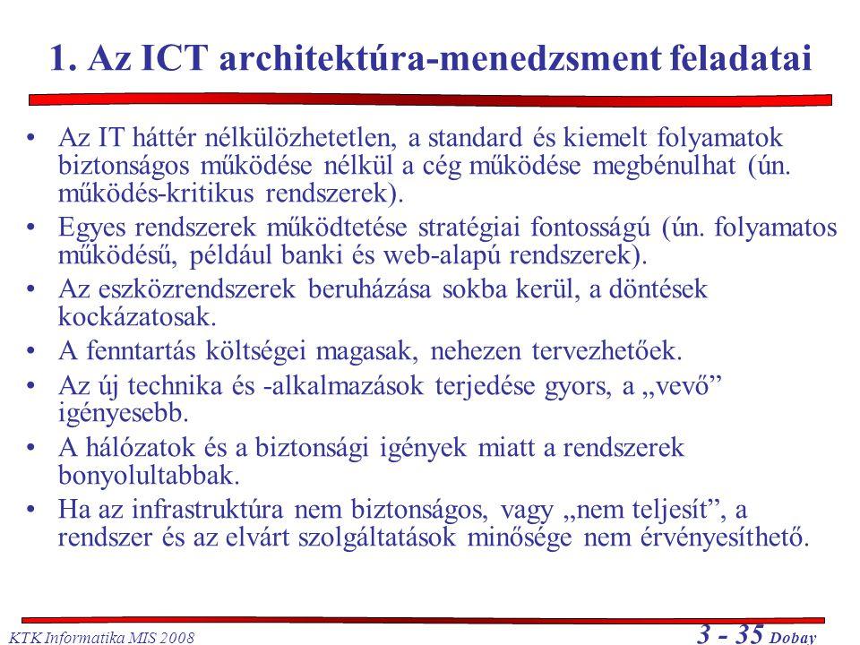 1. Az ICT architektúra-menedzsment feladatai