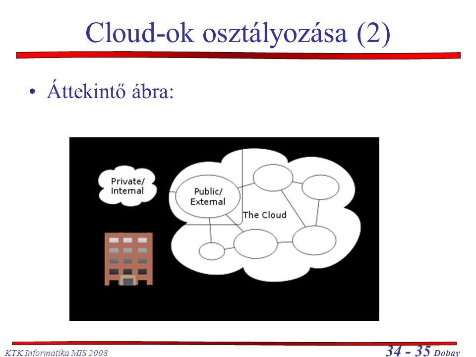 Cloud-ok osztályozása (2)