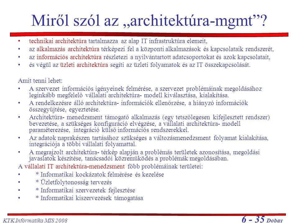 """Miről szól az """"architektúra-mgmt"""