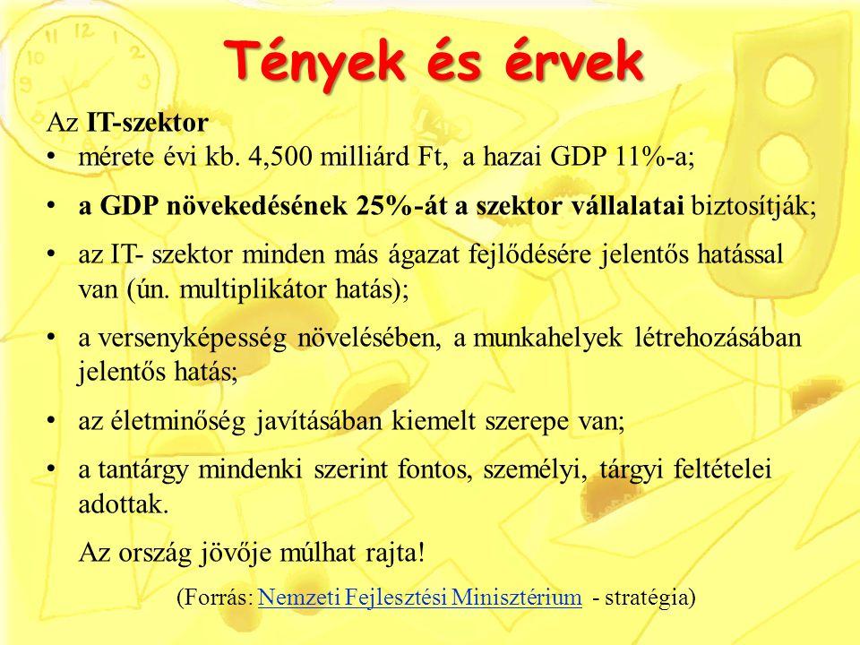 (Forrás: Nemzeti Fejlesztési Minisztérium - stratégia)