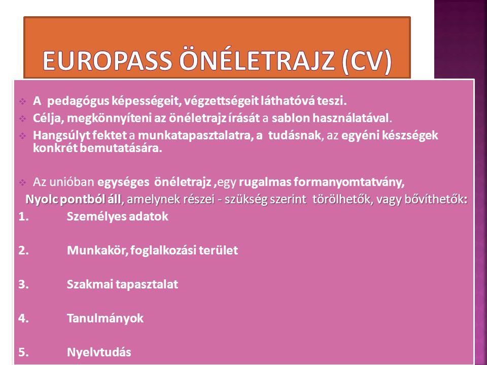 Europass önéletrajz (CV)