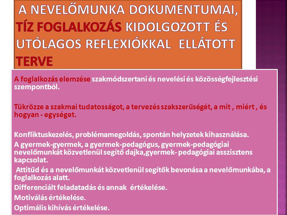 A nevelőmunka dokumentumai, tíz foglalkozás kidolgozott és utólagos reflexiókkal ellátott terve