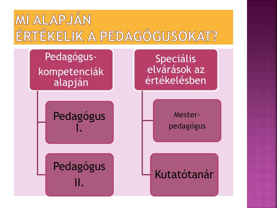 Mi alapján értékelik a pedagógusokat