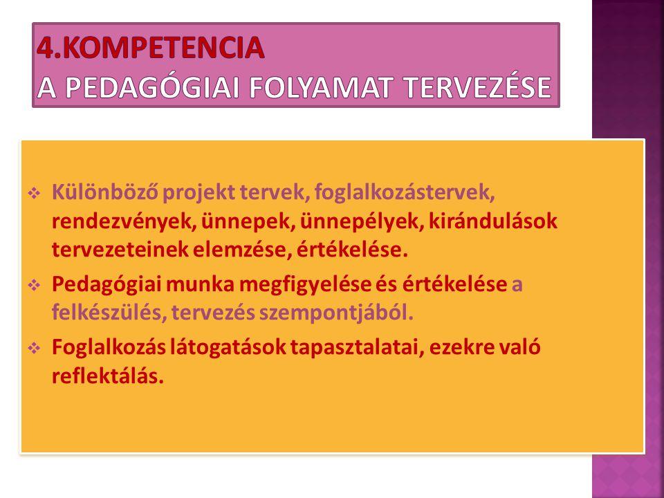 4.Kompetencia A pedagógiai folyamat tervezése