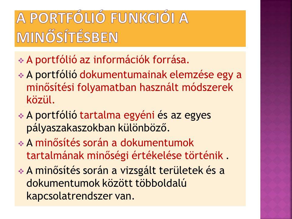 A portfólió funkciói a minősítésben