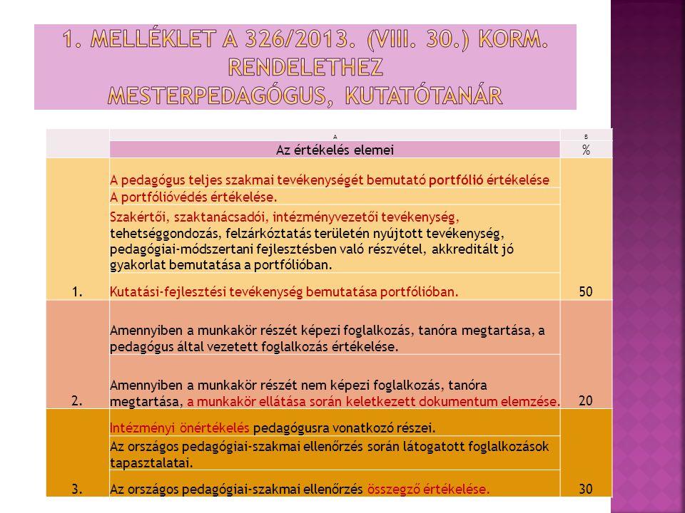 1. melléklet a 326/2013. (VIII. 30. ) Korm