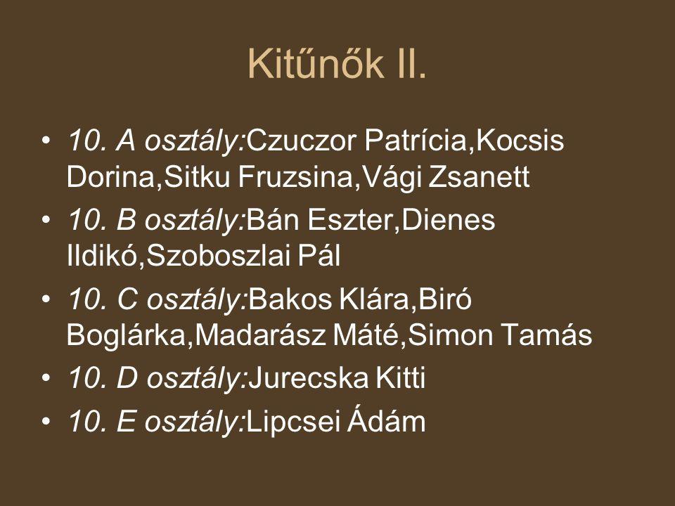 Kitűnők II. 10. A osztály:Czuczor Patrícia,Kocsis Dorina,Sitku Fruzsina,Vági Zsanett. 10. B osztály:Bán Eszter,Dienes Ildikó,Szoboszlai Pál.