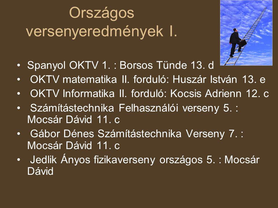 Országos versenyeredmények I.
