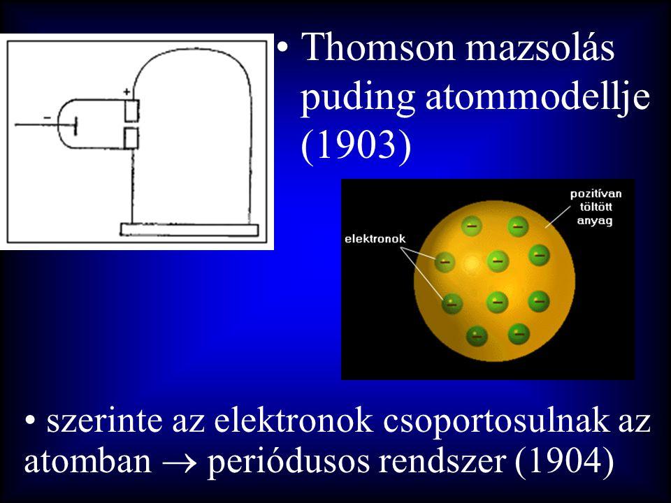 Thomson mazsolás puding atommodellje (1903)