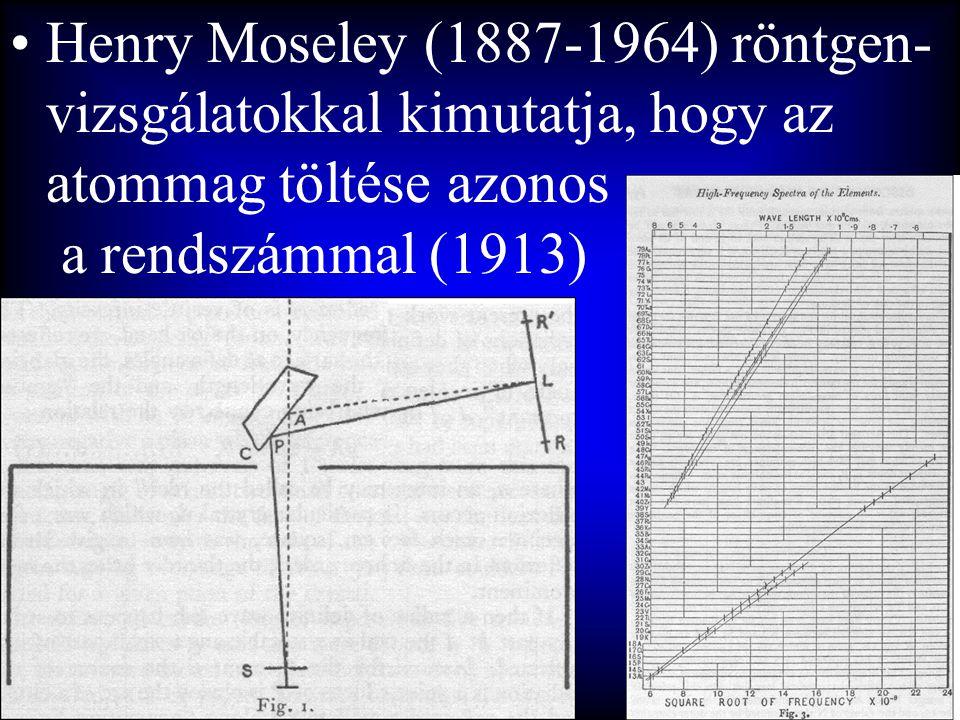 Henry Moseley (1887-1964) röntgen-vizsgálatokkal kimutatja, hogy az atommag töltése azonos a rendszámmal (1913)