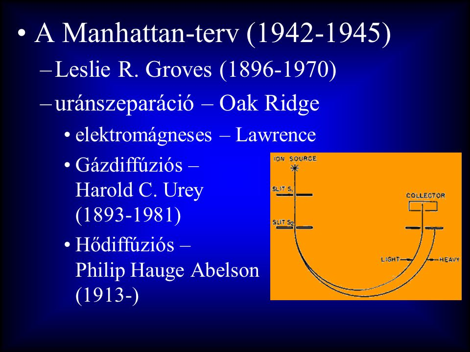 A Manhattan-terv (1942-1945) Leslie R. Groves (1896-1970)