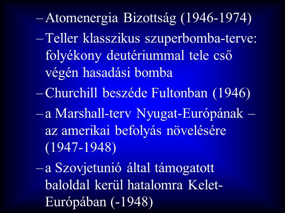 Atomenergia Bizottság (1946-1974)