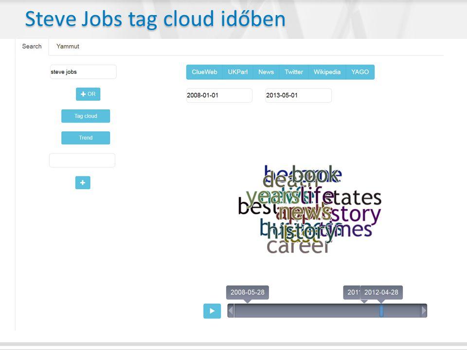 Steve Jobs tag cloud időben