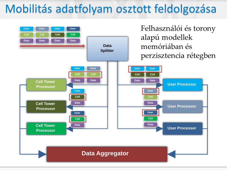 Mobilitás adatfolyam osztott feldolgozása