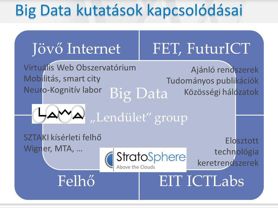 Big Data kutatások kapcsolódásai