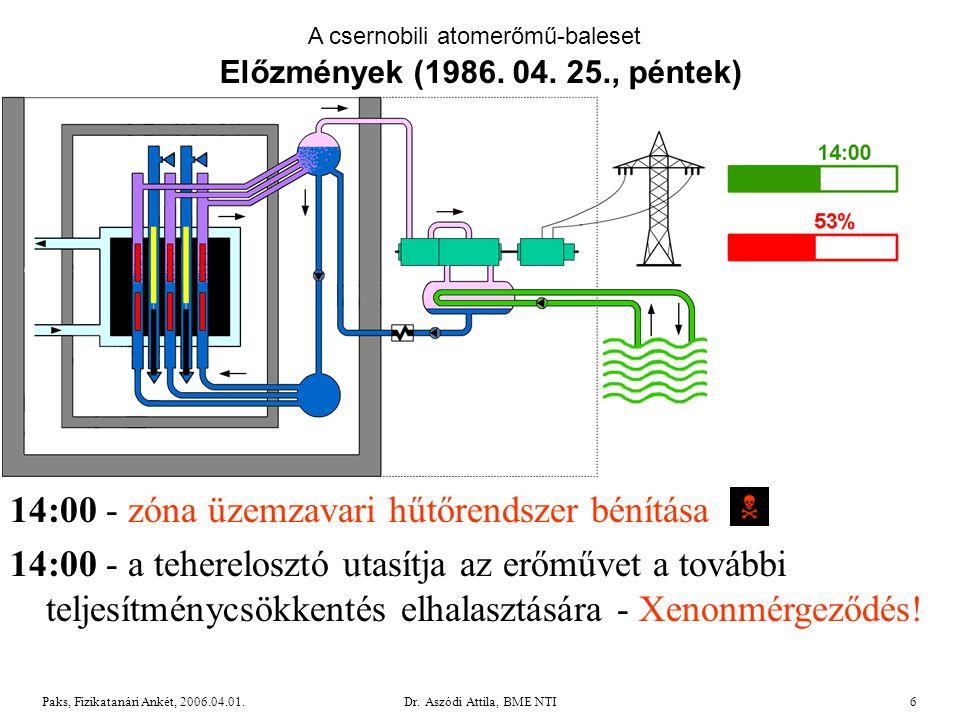 14:00 - zóna üzemzavari hűtőrendszer bénítása