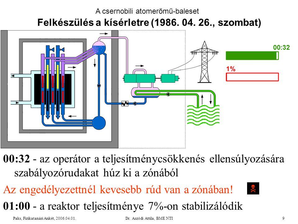 Felkészülés a kísérletre (1986. 04. 26., szombat)