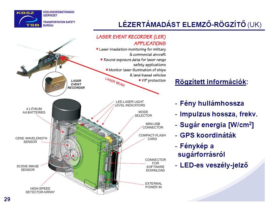 LÉZERTÁMADÁST ELEMZŐ-RÖGZÍTŐ (UK)