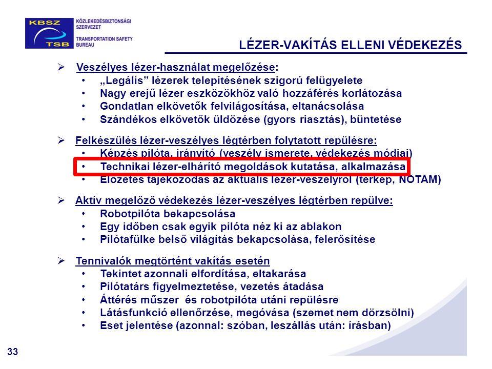 LÉZER-VAKÍTÁS ELLENI VÉDEKEZÉS