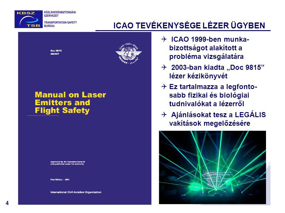 ICAO TEVÉKENYSÉGE LÉZER ÜGYBEN