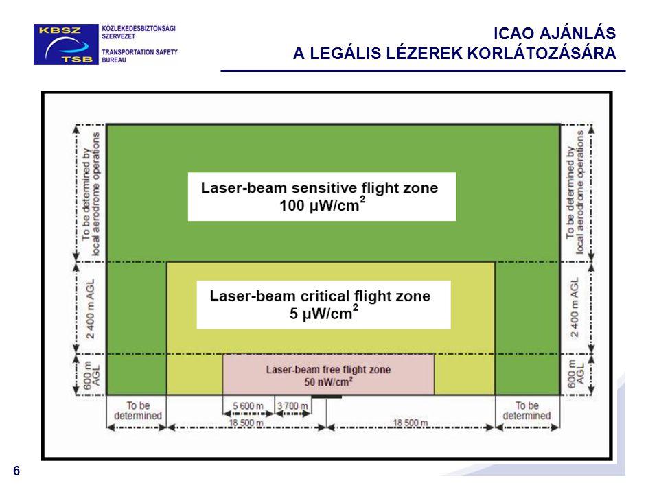 ICAO AJÁNLÁS A LEGÁLIS LÉZEREK KORLÁTOZÁSÁRA