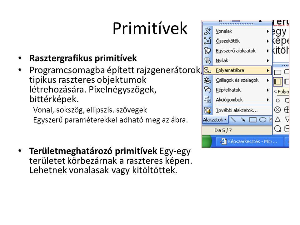 Primitívek Rasztergrafikus primitívek