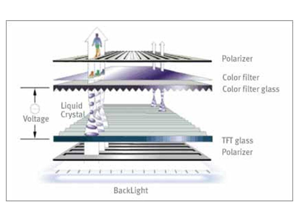 TFT A képmegjelenítés másik alkalmazása a folyadékkristályos megjelenítők (LCD, liquid crystal display) használata.