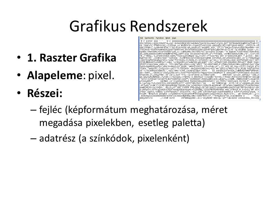 Grafikus Rendszerek 1. Raszter Grafika Alapeleme: pixel. Részei: