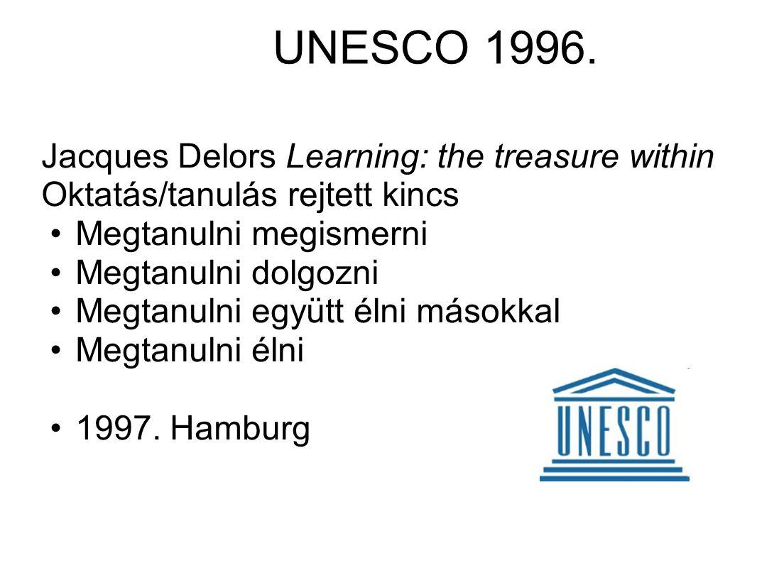 UNESCO 1996. Jacques Delors Learning: the treasure within Oktatás/tanulás rejtett kincs. Megtanulni megismerni.