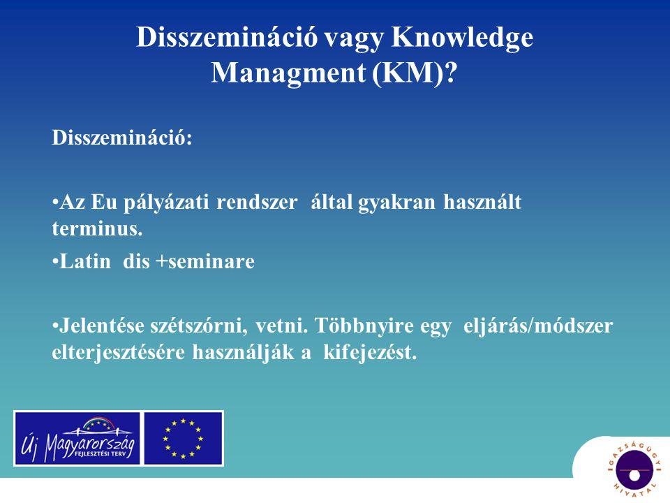 Disszemináció vagy Knowledge Managment (KM)