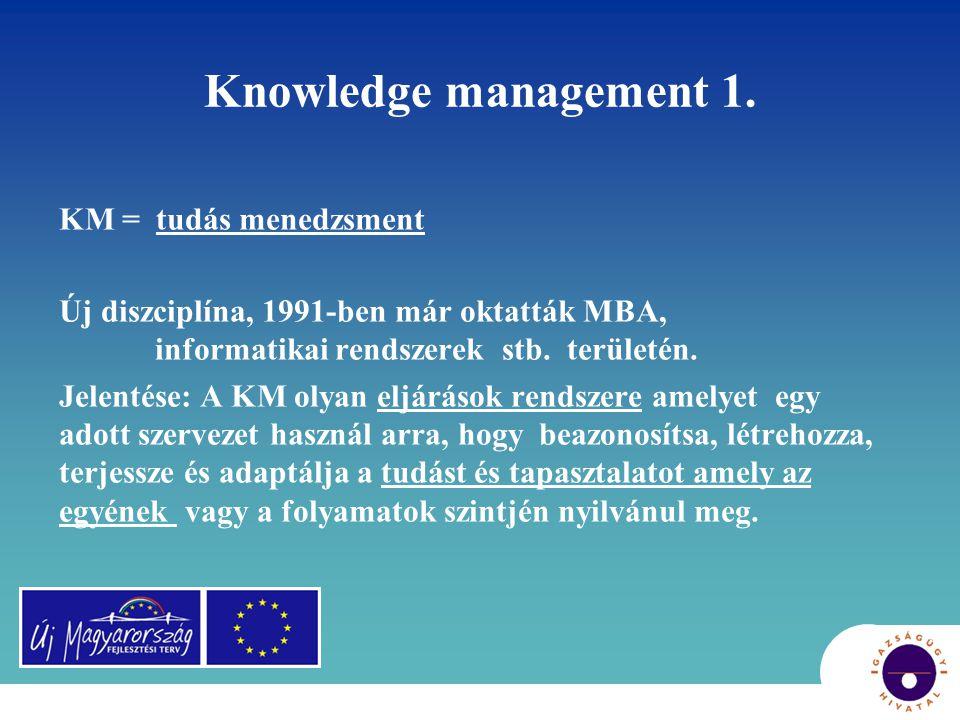 Knowledge management 1. KM = tudás menedzsment